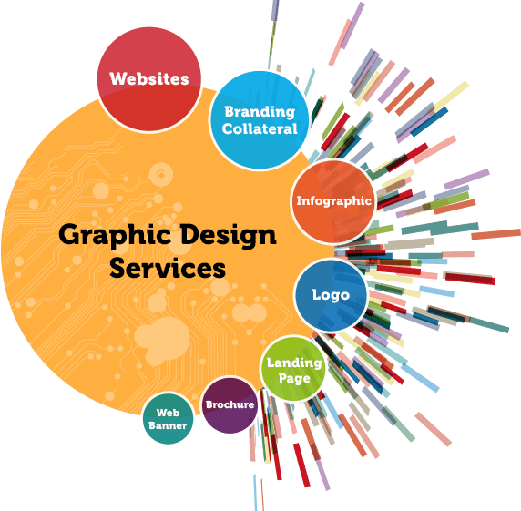 EXPERIENTIAL GRAPHIC DESIGN
